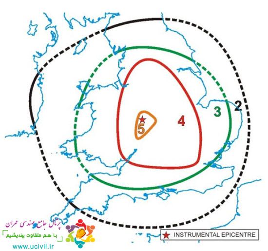 شدت زمین لرزه در مقیاس مرکالی