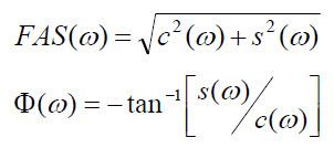 فرمول های طیف فوریه