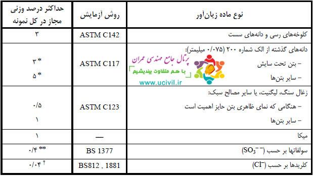 جدول 4