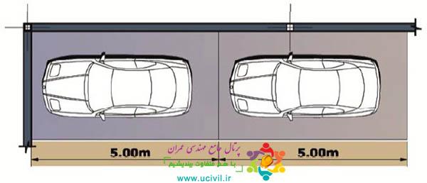 ضوابط پارکینگ مسکونی