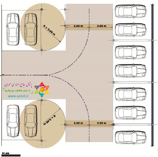 جزئیات اجرای پارکینگ