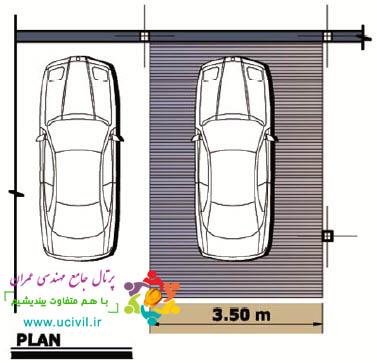 ضوابط اجرای پارکینگ