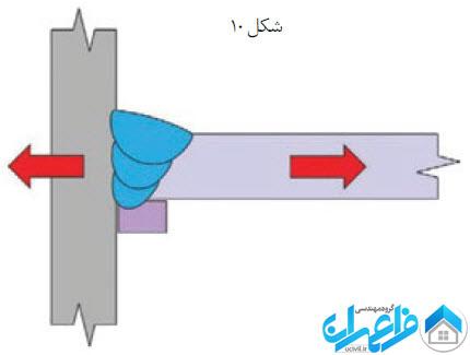 جوش در ساختمان فلزی