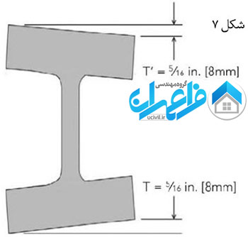 جوشکاری ساختمان فلزی