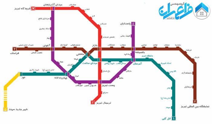 گزارش کارآموزی مترو