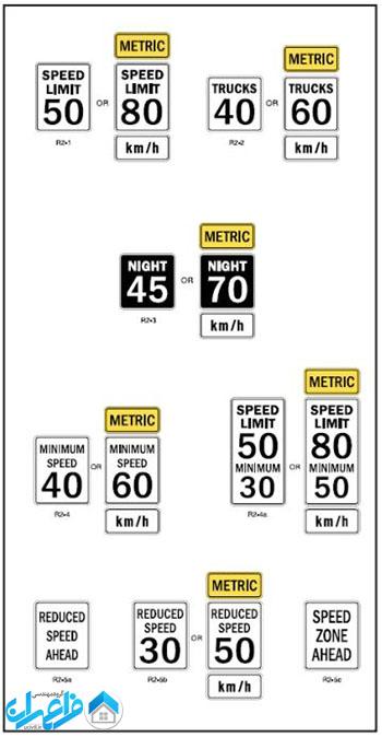 تابلو محدودیت سرعت