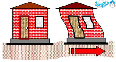 اثر اینرسی بر ساختمان