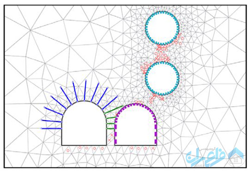 روش های عددی طراحی تونل