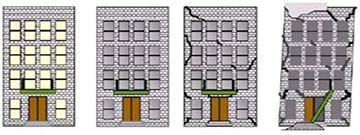 با انواع نامنظمی در ساختمان به همراه شکل آشنا شوید