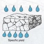 نفوذپذیری خاک