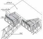 دانلود فایل طراحی دستی سقف تیرچه بلوک با نمونه مثال
